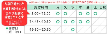 受付時間:月曜から土曜まで、8時から12時、15時から19時半まで。日曜祝日は14時半まで。日曜、祝日は休診