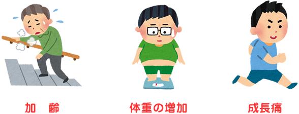 加齢 体重の増加 成長痛