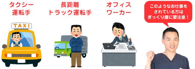 ぎっくり腰になりやすい職業:トラック長距離運転手、タクシー運転手、デスクワーカー